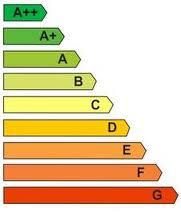 energ sertifikat